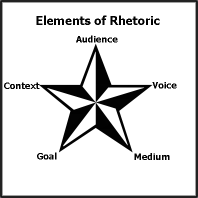 elements-of-rhetoric